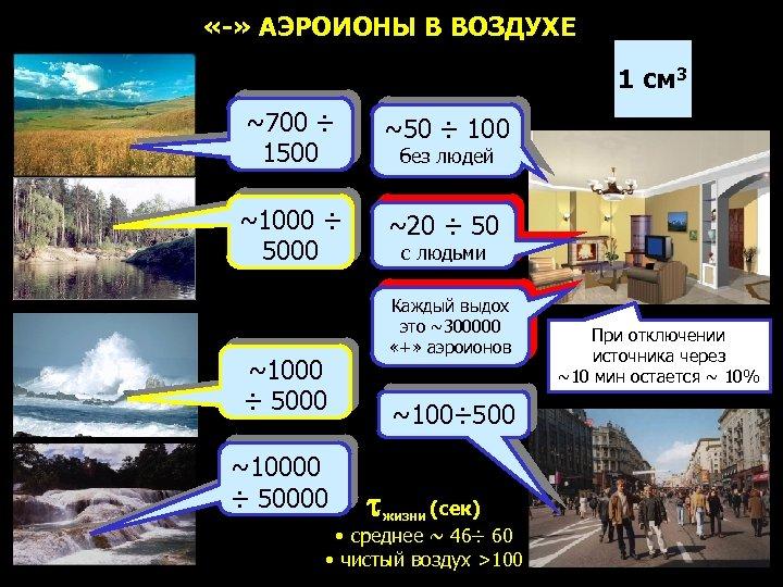 «-» АЭРОИОНЫ В ВОЗДУХЕ 1 см 3 ~700 ÷ 1500 ~50 ÷ 100