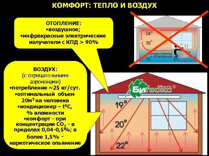 КОМФОРТ: ТЕПЛО И ВОЗДУХ ОТОПЛЕНИЕ: • воздушное; • инфракрасные электрические излучатели с КПД >