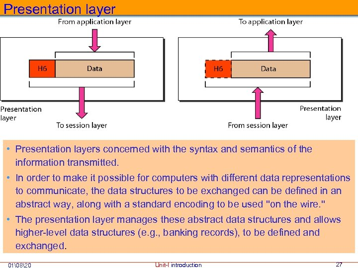 Presentation layer • Presentation layers concerned with the syntax and semantics of the information