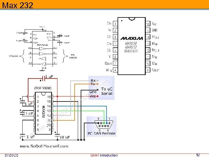 Max 232 01820 Unit-I introduction 52