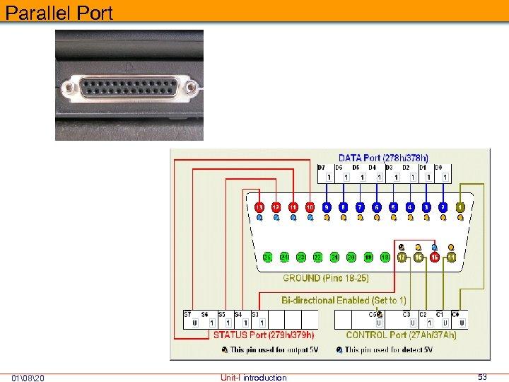 Parallel Port 01820 Unit-I introduction 53