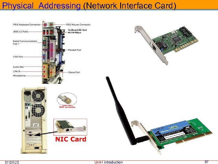 Physical Addressing (Network Interface Card) 01820 Unit-I introduction 57