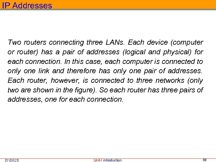 IP Addresses Two routers connecting three LANs. Each device (computer or router) has a
