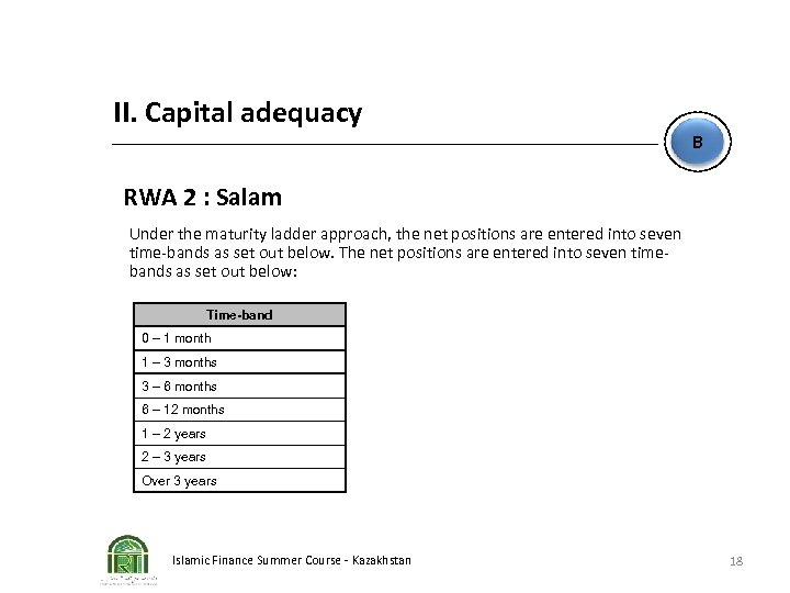 II. Capital adequacy B RWA 2 : Salam Under the maturity ladder approach, the