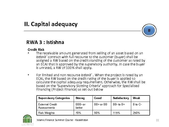 II. Capital adequacy B RWA 3 : Istishna Credit Risk • The receivable amount