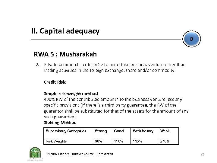II. Capital adequacy B RWA 5 : Musharakah 2. Private commercial enterprise to undertake