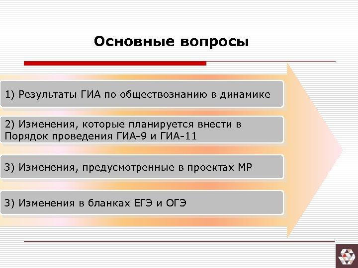 Основные вопросы 1) Результаты ГИА по обществознанию в динамике 2) Изменения, которые планируется внести