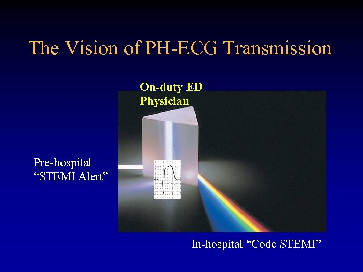 "The Vision of PH-ECG Transmission On-duty ED Physician Pre-hospital ""STEMI Alert"" In-hospital ""Code STEMI"""