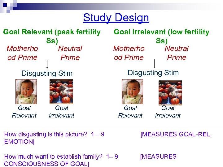 Study Design Goal Relevant (peak fertility Ss) Motherho Neutral od Prime Goal Irrelevant (low