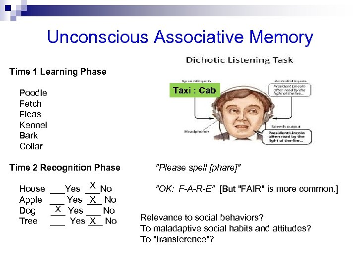 Unconscious Associative Memory Time 1 Learning Phase Taxi : Cab Poodle Fetch Fleas Kennel