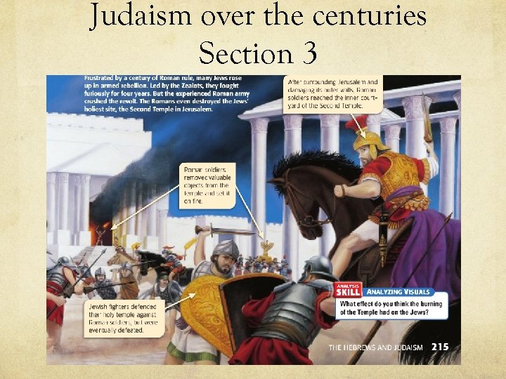 Judaism over the centuries Section 3