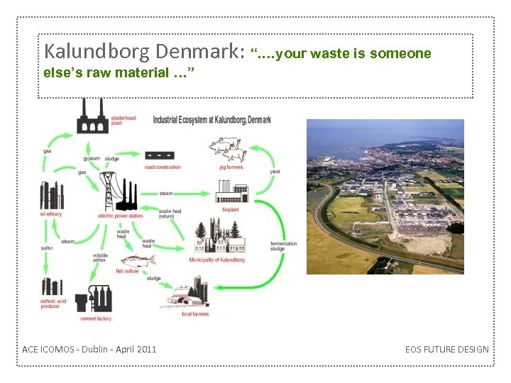 "Kalundborg Denmark: "". …your waste is someone else's raw material …"" ACE ICOMOS -"