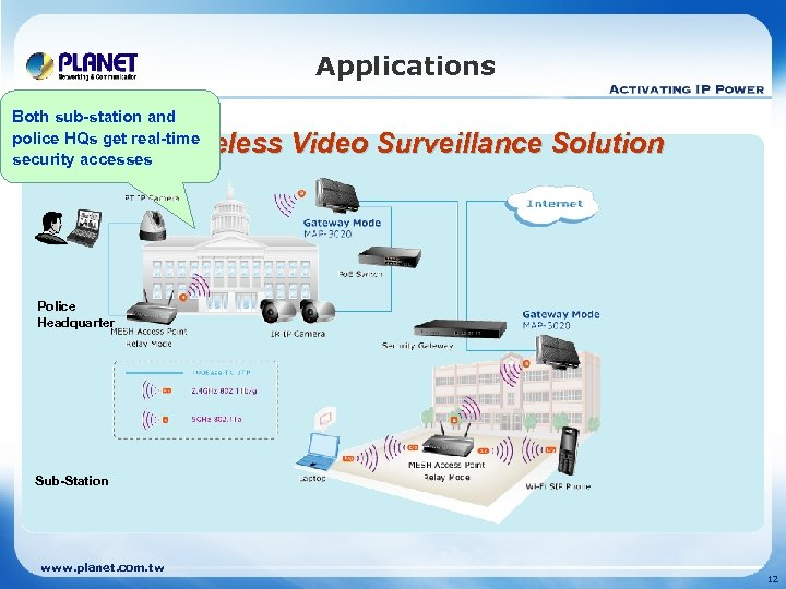 Applications Both sub-station and police HQs get real-time security accesses Wireless Video Surveillance Solution