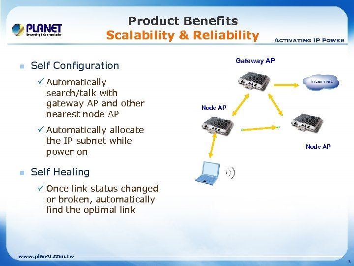 Product Benefits Scalability & Reliability n ü Automatically search/talk with gateway AP and other
