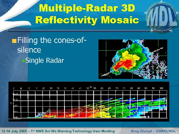 Multiple-Radar 3 D Reflectivity Mosaic Filling the cones-ofsilence Single Radar 12 -14 July 2005