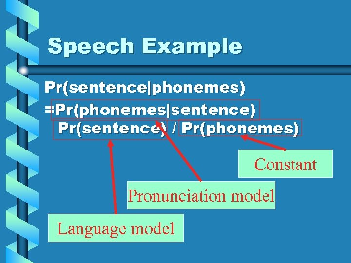 Speech Example Pr(sentence phonemes) =Pr(phonemes sentence) Pr(sentence) / Pr(phonemes) Constant Pronunciation model Language model