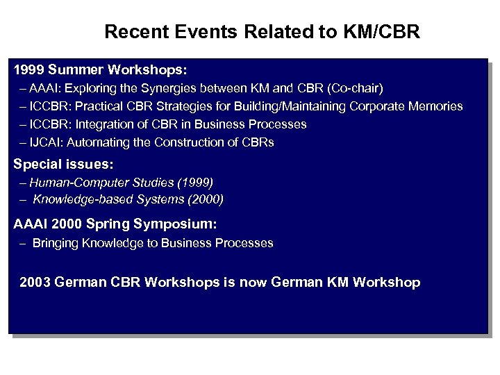 Recent Events Related to KM/CBR 1999 Summer Workshops: – AAAI: Exploring the Synergies between