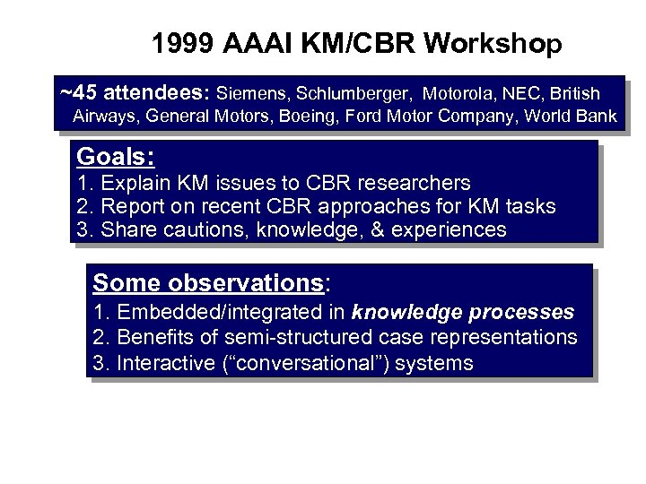 1999 AAAI KM/CBR Workshop ~45 attendees: Siemens, Schlumberger, Motorola, NEC, British Airways, General Motors,