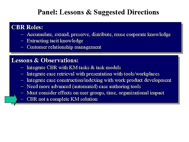 Panel: Lessons & Suggested Directions CBR Roles: – Accumulate, extend, preserve, distribute, reuse corporate