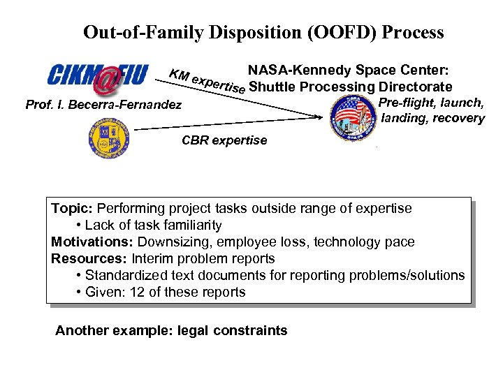 Out-of-Family Disposition (OOFD) Process KM e Prof. I. Becerra-Fernandez NASA-Kennedy Space Center: xpert ise