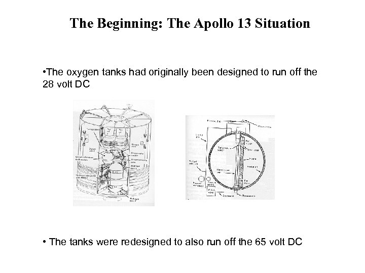The Beginning: The Apollo 13 Situation • The oxygen tanks had originally been designed