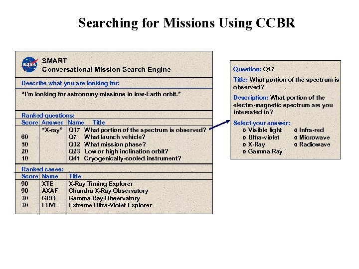 Searching for Missions Using CCBR SMART Conversational Mission Search Engine Describe what you are