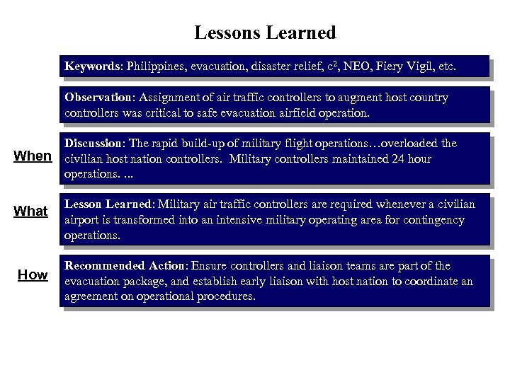 Lessons Learned Keywords: Philippines, evacuation, disaster relief, c 2, NEO, Fiery Vigil, etc. Observation: