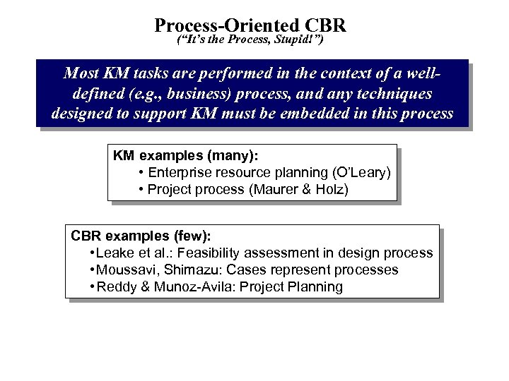 "Process-Oriented CBR (""It's the Process, Stupid!"") Most KM tasks are performed in the context"