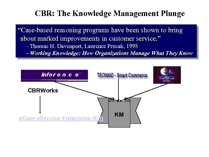 """CBR: The Knowledge Management Plunge """"Case-based reasoning programs have been shown to bring about"""