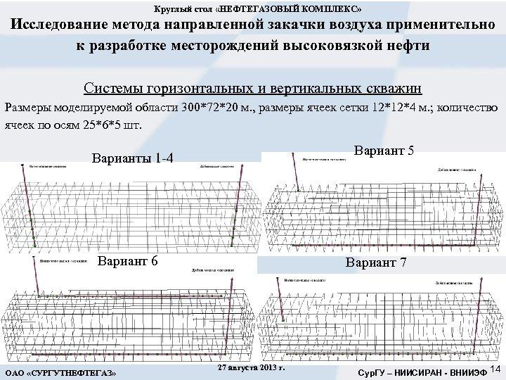 Круглый стол «НЕФТЕГАЗОВЫЙ КОМПЛЕКС» Исследование метода направленной закачки воздуха применительно к разработке месторождений высоковязкой