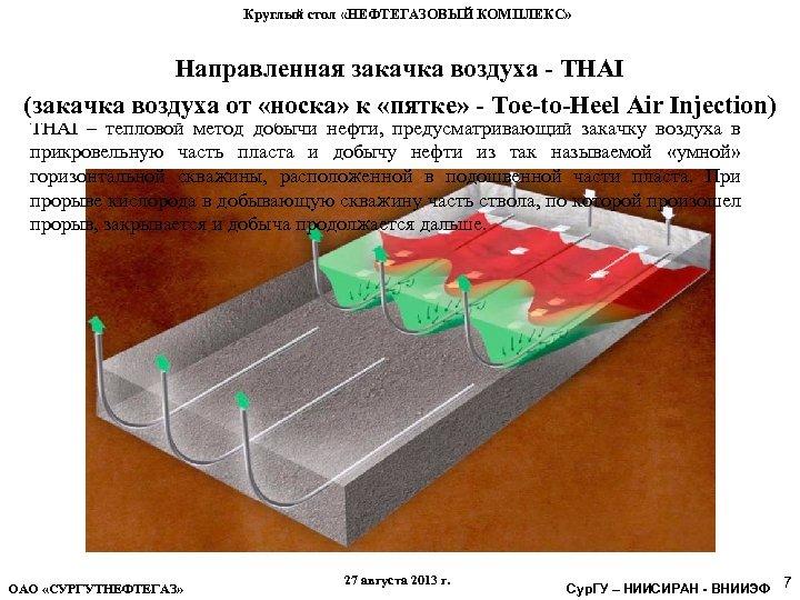 Круглый стол «НЕФТЕГАЗОВЫЙ КОМПЛЕКС» Направленная закачка воздуха - THAI (закачка воздуха от «носка» к