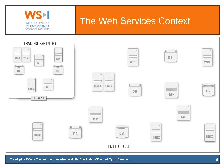 The Web Services Context Copyright © 2004 by The Web Services Interoperability Organization (WS-I).