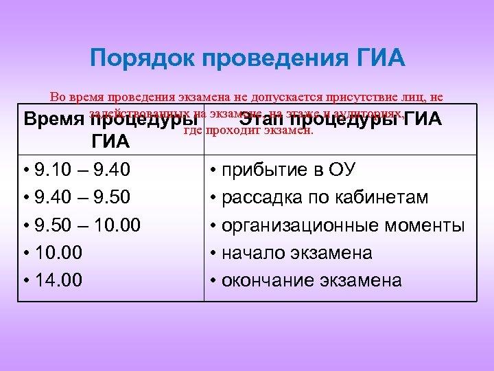 Порядок проведения ГИА Во время проведения экзамена не допускается присутствие лиц, не Время задействованных