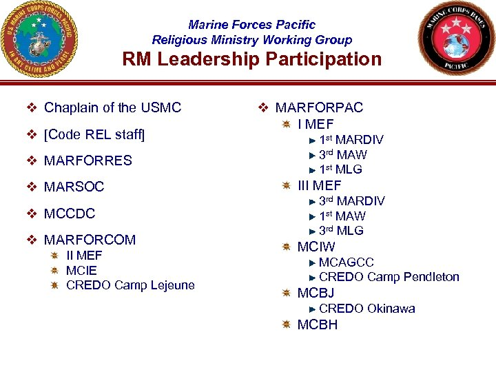 Marine Forces Pacific Religious Ministry Working Group RM Leadership Participation v Chaplain of the