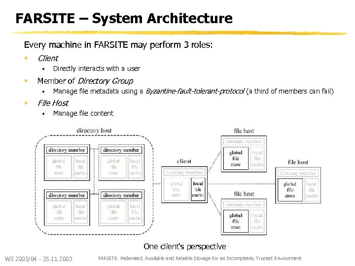 FARSITE – System Architecture Every machine in FARSITE may perform 3 roles: • Client