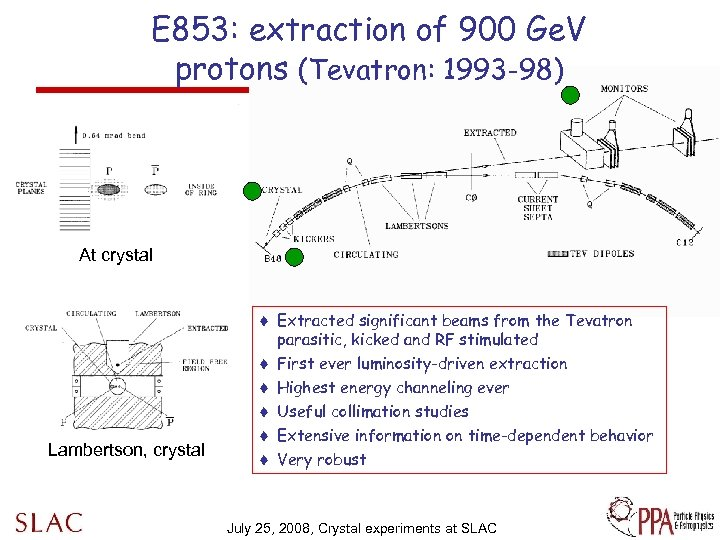 E 853: extraction of 900 Ge. V protons (Tevatron: 1993 -98) At crystal t