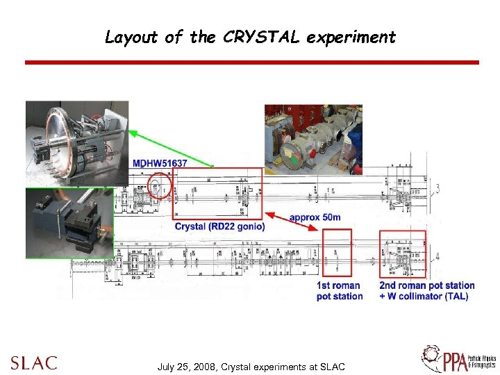 Layout of the CRYSTAL experiment July 25, 2008, Crystal experiments at SLAC