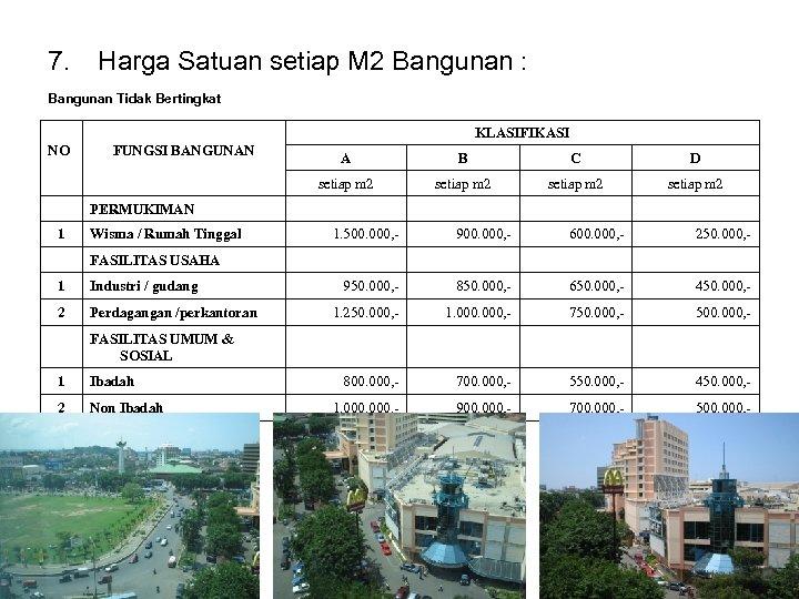 7. Harga Satuan setiap M 2 Bangunan : Bangunan Tidak Bertingkat KLASIFIKASI NO FUNGSI