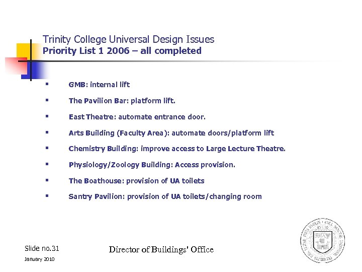 Trinity College Universal Design Issues Priority List 1 2006 – all completed § GMB: