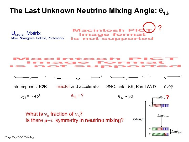 The Last Unknown Neutrino Mixing Angle: 13 ? UMNSP Matrix Maki, Nakagawa, Sakata, Pontecorvo