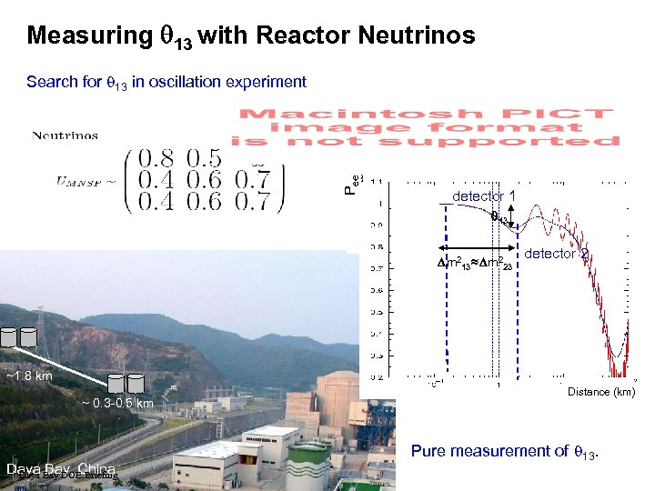 Measuring 13 with Reactor Neutrinos Search for 13 in oscillation experiment P ee Ue