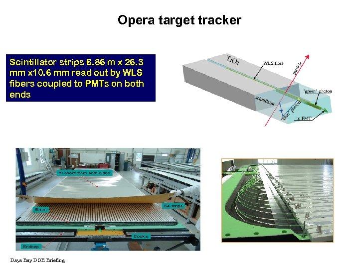 Opera target tracker Scintillator strips 6. 86 m x 26. 3 mm x 10.