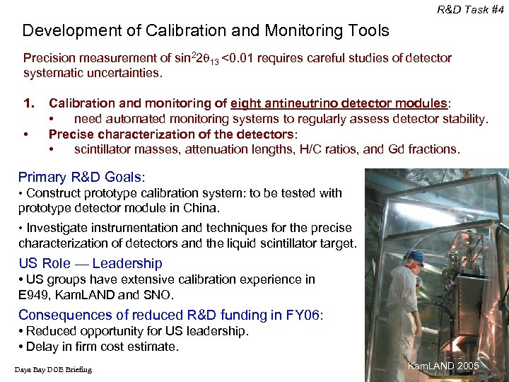 R&D Task #4 Development of Calibration and Monitoring Tools Precision measurement of sin 22