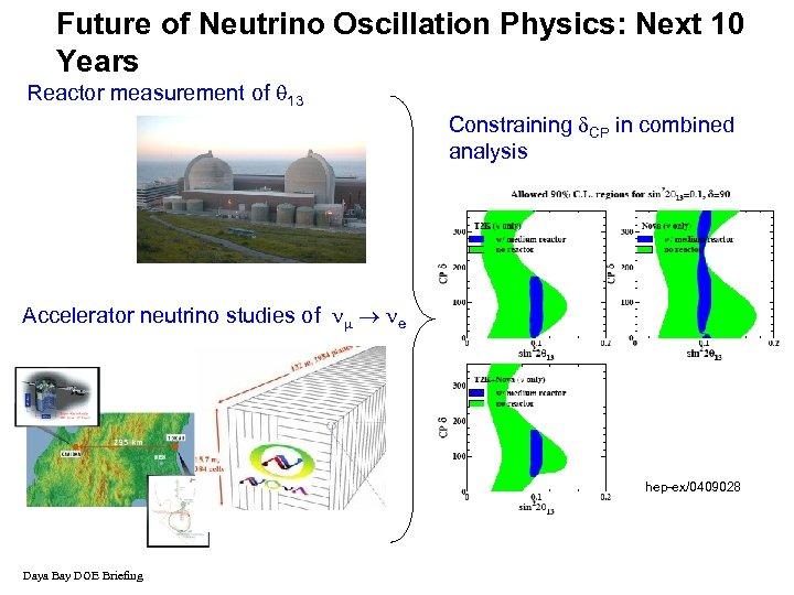 Future of Neutrino Oscillation Physics: Next 10 Years Reactor measurement of 13 Constraining CP