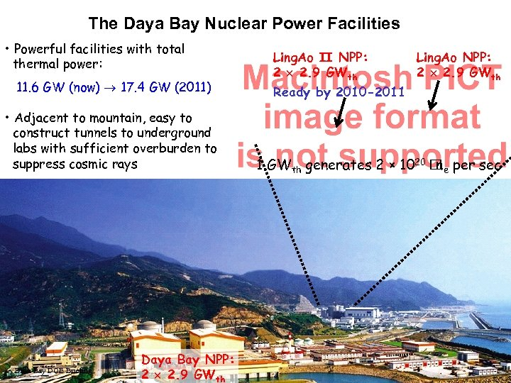 The Daya Bay Nuclear Power Facilities • Powerful facilities with total thermal power: 11.