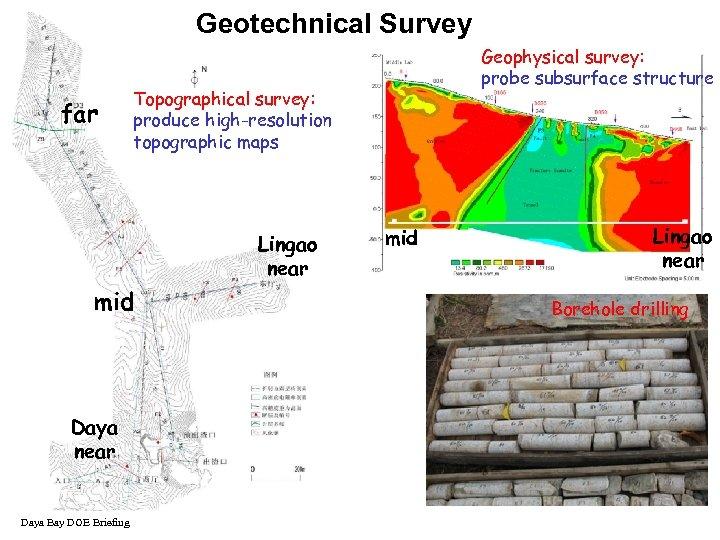 Geotechnical Survey far Topographical survey: produce high-resolution topographic maps Lingao near mid Daya near