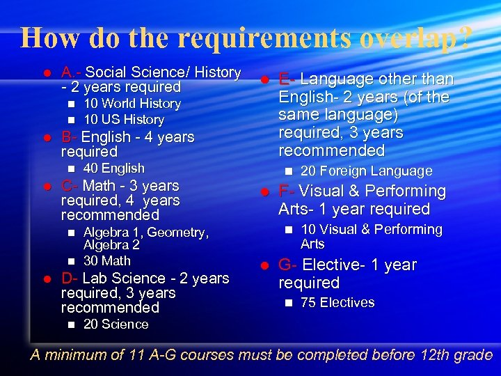 How do the requirements overlap? l A. - Social Science/ History l E- Language
