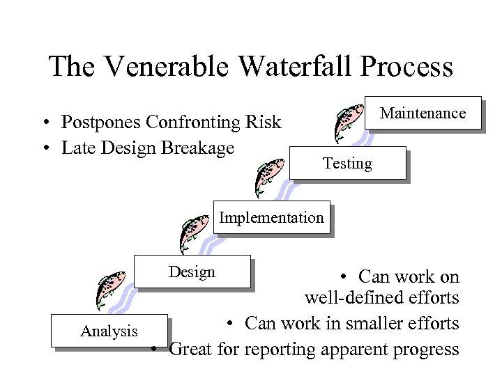 The Venerable Waterfall Process • Postpones Confronting Risk • Late Design Breakage Maintenance Testing