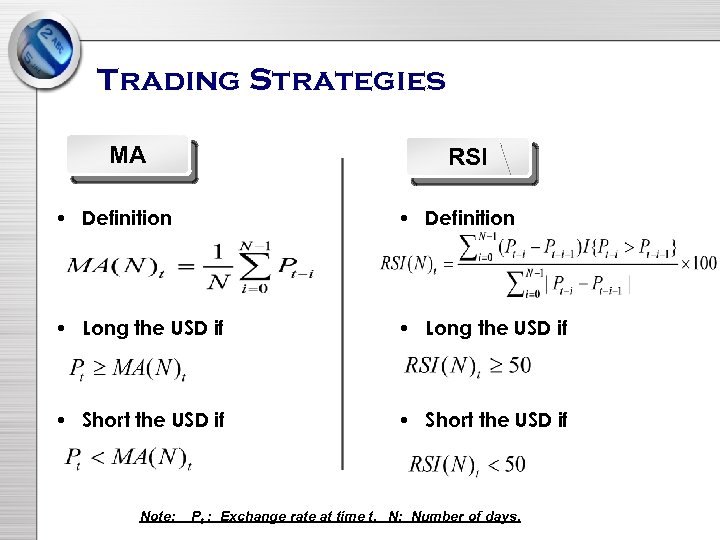 Trading Strategies MA RSI • Definition • Long the USD if • Short the