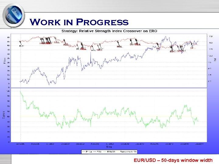Work in Progress EUR/USD – 50 -days window width